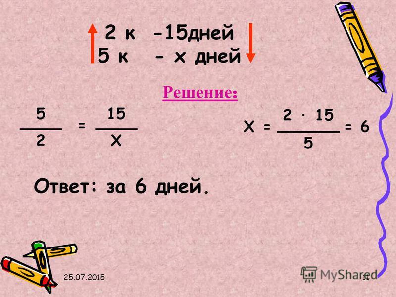 25.07.201511 2 к -15 дней 5 к - х дней Решение : Ответ: за 6 дней. Х= 2 · 15 =6 5 5 = 15 2Х