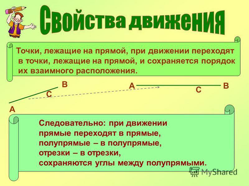 Точки, лежащие на прямой, при движении переходят в точки, лежащие на прямой, и сохраняется порядок их взаимного расположения. А В С АВ С Следовательно: при движении прямые переходят в прямые, полупрямые – в полупрямые, отрезки – в отрезки, сохраняютс
