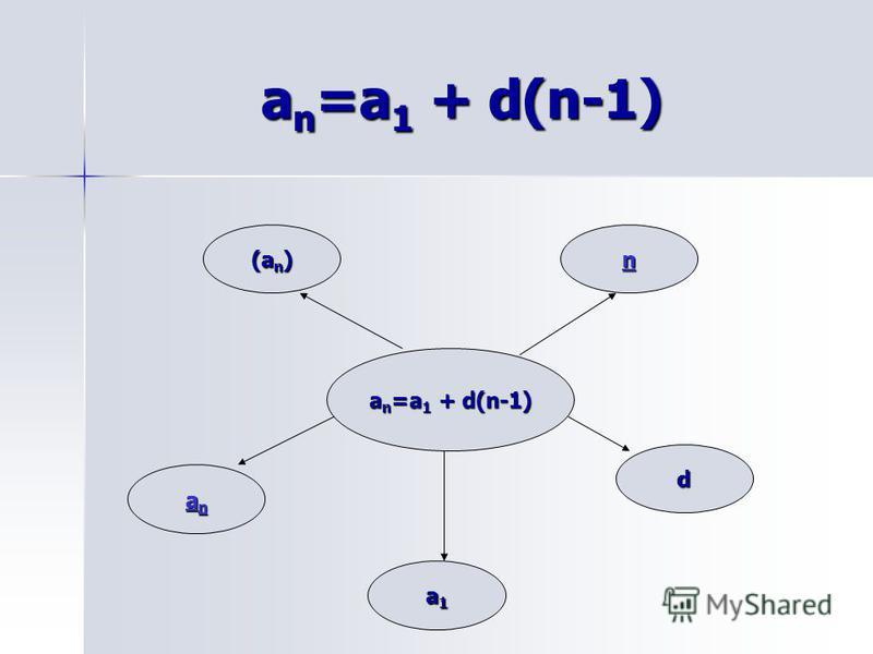 a n =a 1 + d(n-1) anananan a1a1a1a1 d nnnn (a n )