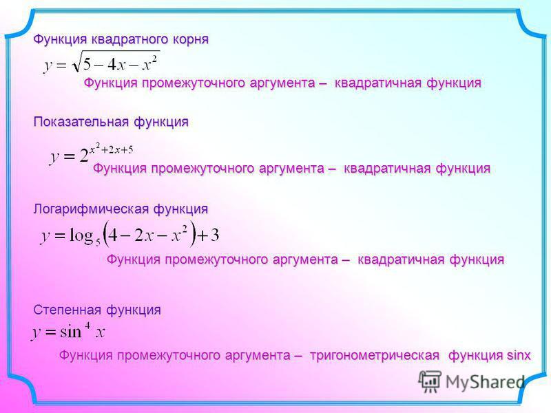Функция промежуточного аргумента – квадратичная функция Функция квадратного корня Показательная функция Функция промежуточного аргумента – квадратичная функция Логарифмическая функция Функция промежуточного аргумента – тригонометрическая функция sinx