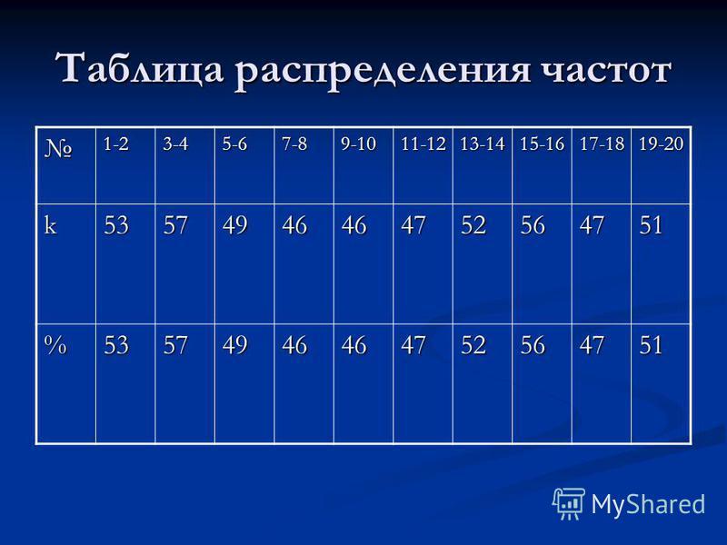1-23-45-67-89-1011-1213-1415-1617-1819-20 k53574946464752564751 %53574946464752564751