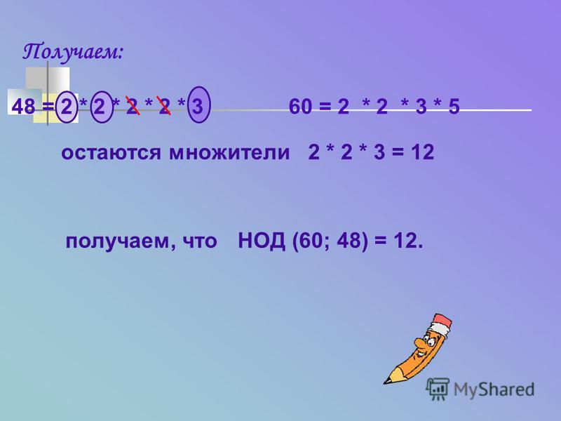 Получаем: 48 = 2 * 2 * 2 * 2 * 3 60 = 2 * 2 * 3 * 5 остаются множители 2 * 2 * 3 = 12 получаем, чтоНОД (60; 48) = 12.