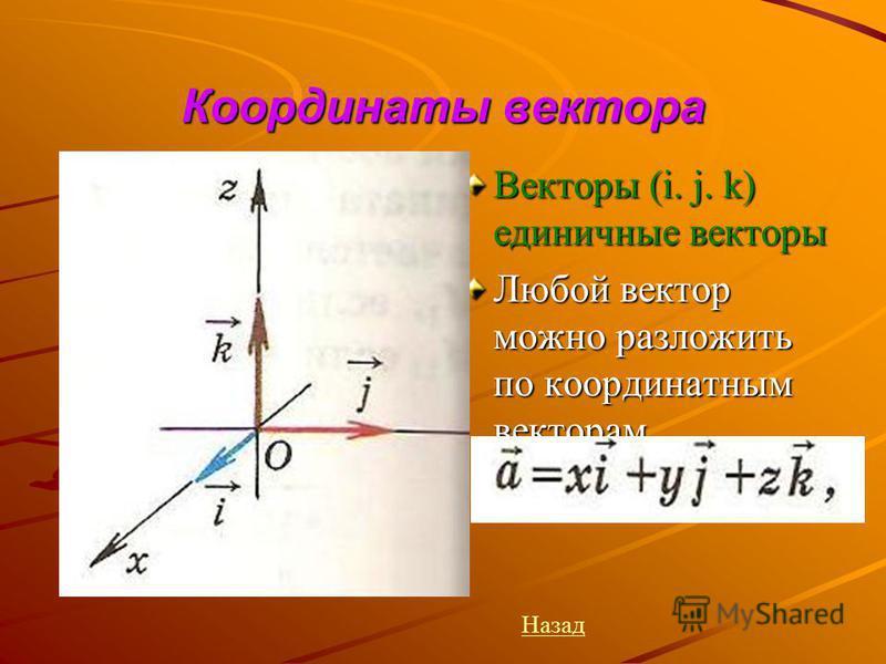 Координаты точки Каждая точка в пространстве задаётся тройкой чисел (x,y,z ) называемых координатами точки в пространстве Назад