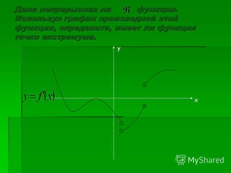 Дана непрерывная на функция. Используя график производной этой функции, определите, имеет ли функция точки экстремума. y x