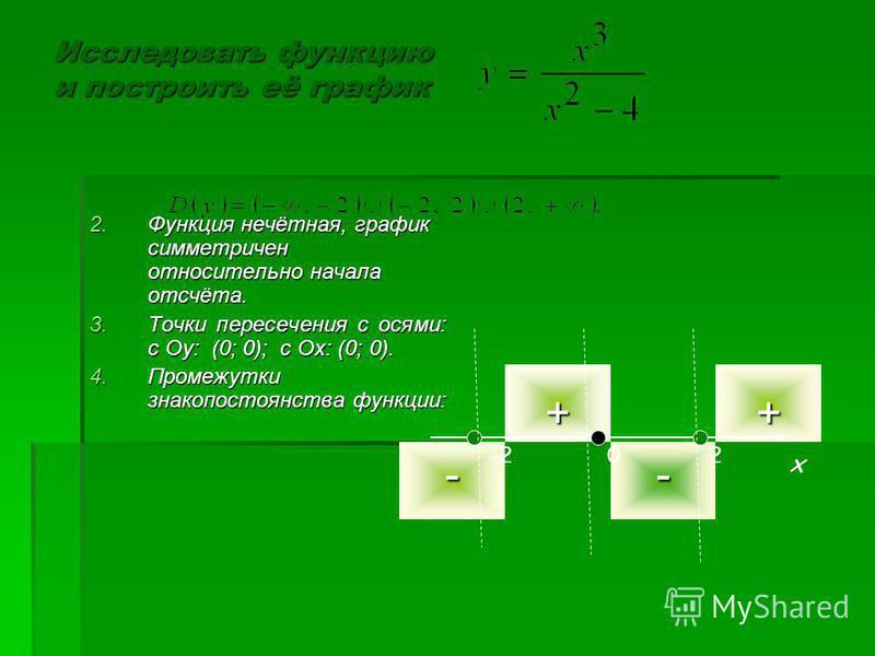 Исследовать функцию и построить её график 2. Функция нечётная, график симметричен относительно начала отсчёта. 3. Точки пересечения с осями: с Оу: (0; 0); с Ох: (0; 0). 4. Промежутки знакопостоянства функции: ++-- -220 х