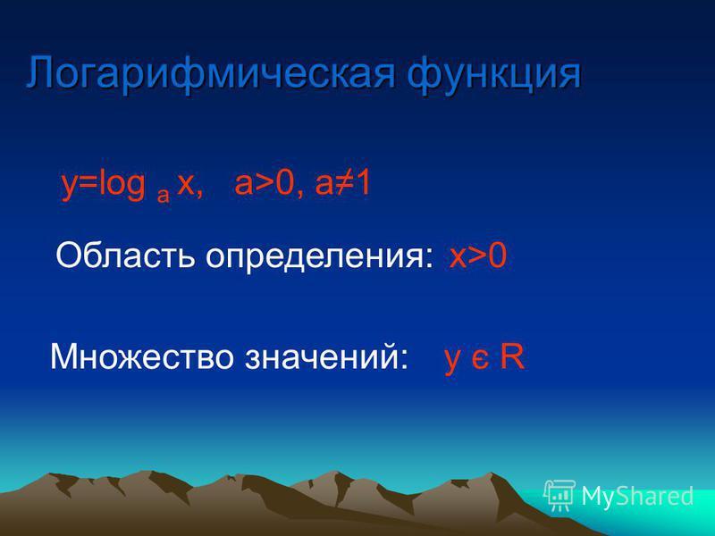Логарифмическая функция y=log a x, a>0, a1 Область определения: Множество значений: х>0 х>0 у є R