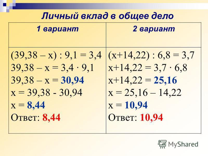 1 вариант 2 вариант (39,38 – х) : 9,1 = 3,4 39,38 – х = 3,4 · 9,1 39,38 – х = 30,94 х = 39,38 - 30,94 х = 8,44 Ответ: 8,44 (х+14,22) : 6,8 = 3,7 х+14,22 = 3,7 · 6,8 х+14,22 = 25,16 х = 25,16 – 14,22 х = 10,94 Ответ: 10,94 Личный вклад в общее дело