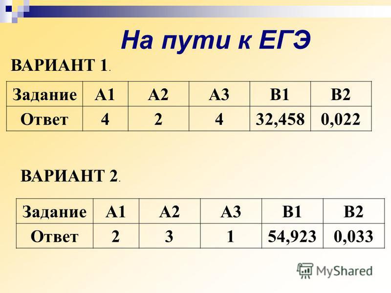 ЗаданиеА1А2А3В1В2 Ответ 42432,4580,022 ВАРИАНТ 1. ВАРИАНТ 2. ЗаданиеА1А2А3В1В2 Ответ 23154,9230,033