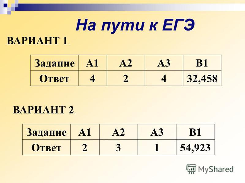 ЗаданиеА1А2А3В1 Ответ 42432,458 ВАРИАНТ 1. ВАРИАНТ 2. ЗаданиеА1А2А3В1 Ответ 23154,923