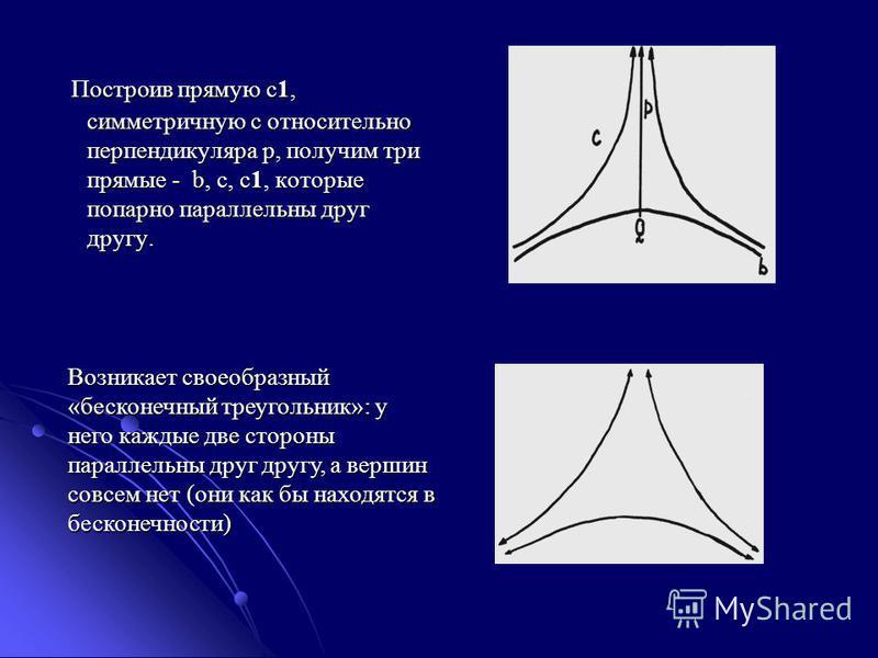 Построив прямую с 1, симметричную с относительно перпендикуляра p, получим три прямые - b, c, c1, которые попарно параллельны друг другу. Построив прямую с 1, симметричную с относительно перпендикуляра p, получим три прямые - b, c, c1, которые попарн