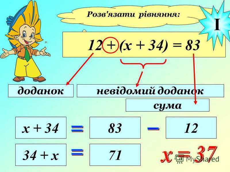 Розв'язати рівняння: 12 + (х + 34) = 83 доданокневідомий доданок сума х + 348312 I 34 + х71