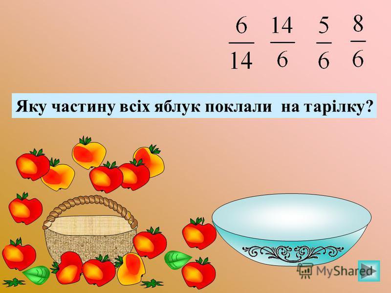 Яку частину всіх яблук поклали на тарілку?