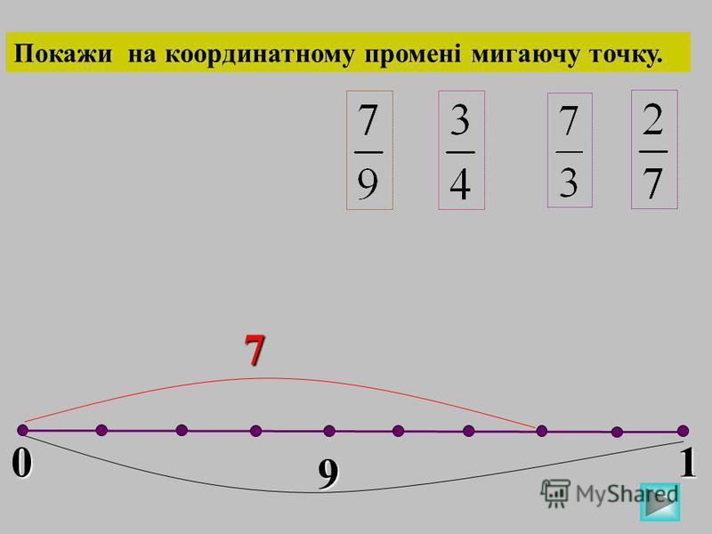 01 Покажи на координатному промені мигаючу точку.7 9