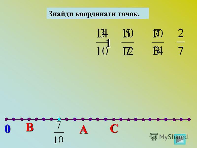 С В А 0 1 Знайди координати точок.