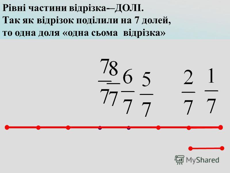 Рівні частини відрізка-–ДОЛІ. Так як відрізок поділили на 7 долей, то одна доля «одна сьома відрізка»
