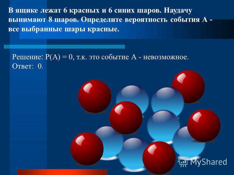 В ящике лежат 6 красных и 6 синих шаров. Наудачу вынимают 8 шаров. Определите вероятность события А - все выбранные шары красные. Решение : Р(А) = 0, т.к. это событие А - невозможное. Ответ: 0.