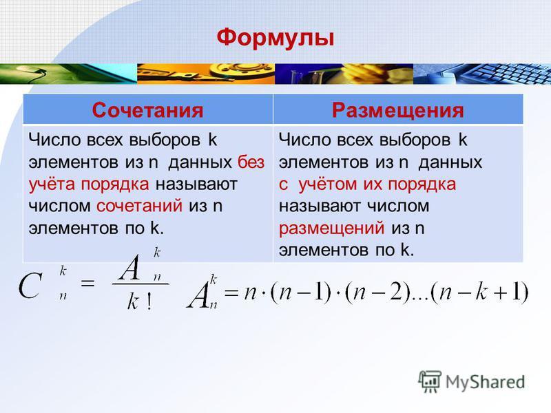 Формулы Сочетания Размещения Число всех выборов k элементов из n данных без учёта порядка называют числом сочетаний из n элементов по k. Число всех выборов k элементов из n данных c учётом их порядка называют числом размещений из n элементов по k.