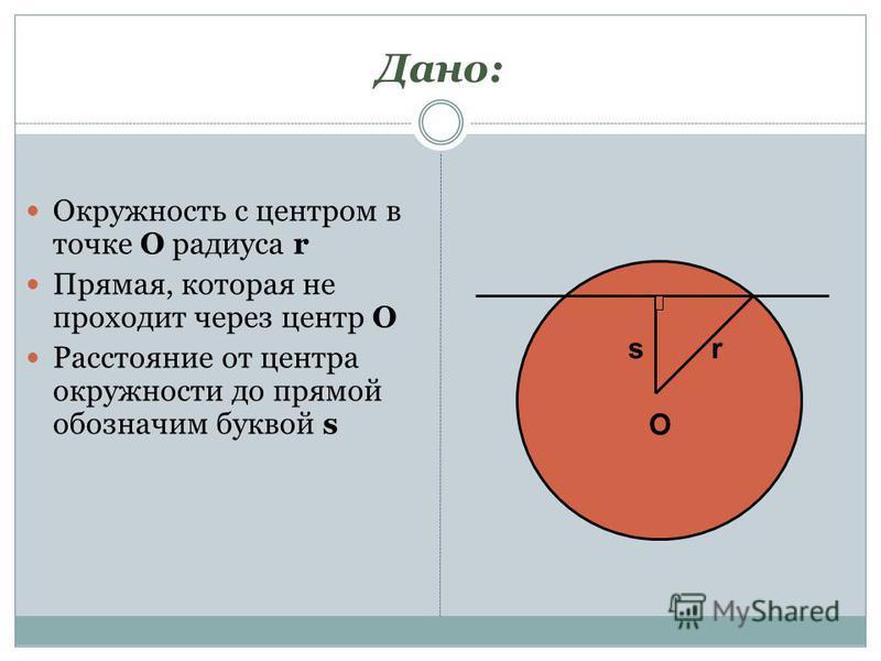 Дано: Окружность с центром в точке О радиуса r Прямая, которая не проходит через центр О Расстояние от центра окружности до прямой обозначим буквой s O rs