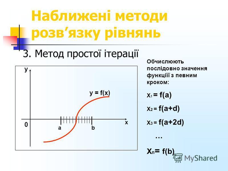 Наближені методи розвязку рівнянь 3. Метод простої ітерації y Обчислюють послідовно значення функціїї з певним кроком: Х 1 = f(a) Х 2 = f(a+d) Х 3 = f(a+2d) … X n = f(b) a b y = f(x) x 0
