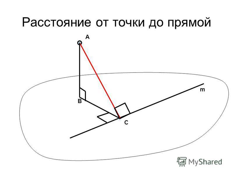 Расстояние от точки до прямой А В С m