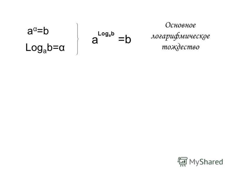 Log a b=α a α =b a Log a b =b Основное логарифмическое тождество