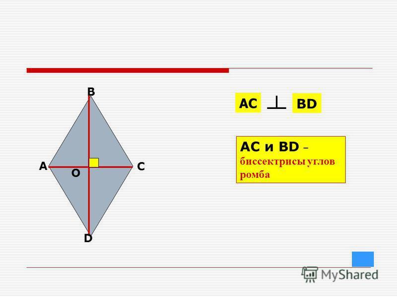 A O C B D AC BD AC и BD – биссектрисы углов ромба