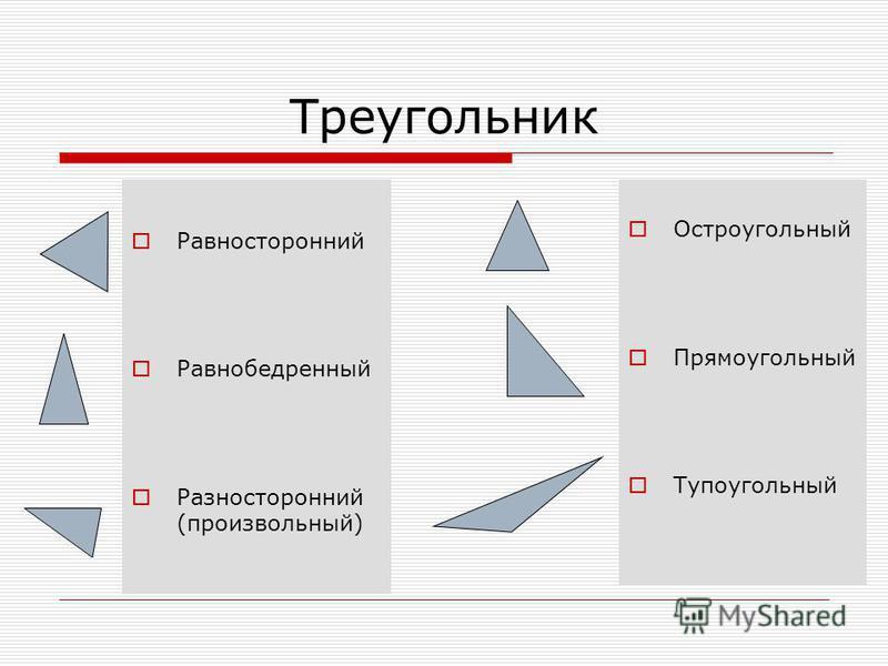 Треугольник Равносторонний Равнобедренный Разносторонний (произвольный) Остроугольный Прямоугольный Тупоугольный