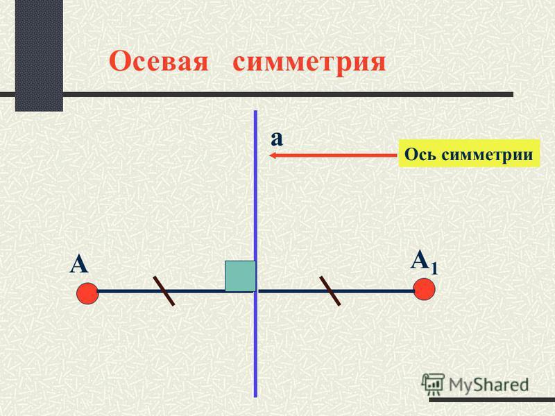 A a A1A1 Ось симметрии Осевая симметрия