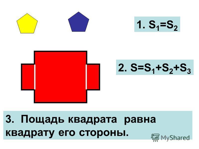 2. S=S 1 +S 2 +S 3 1. S 1 =S 2 3. Пощадь квадрата равна квадрату его стороны.