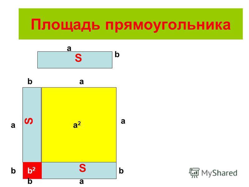 Площадь прямоугольника S S S b b b a a2a2 b2b2 a a b a b a