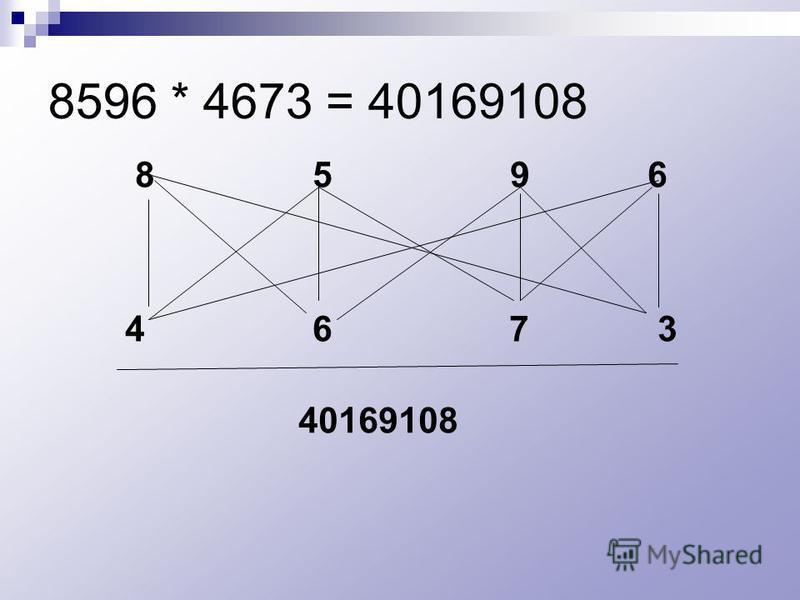 8596 * 4673 = 40169108 8 5 9 6 4 6 7 3 40169108