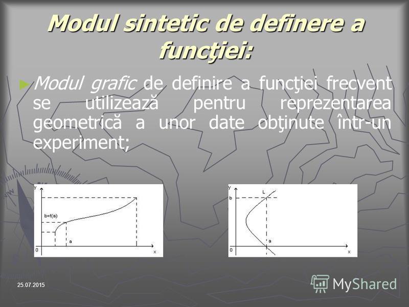 25.07.2015 Modul sintetic de definere a funcţiei: Modul grafic de definire a funcţiei frecvent se utilizează pentru reprezentarea geometrică a unor date obţinute într-un experiment;