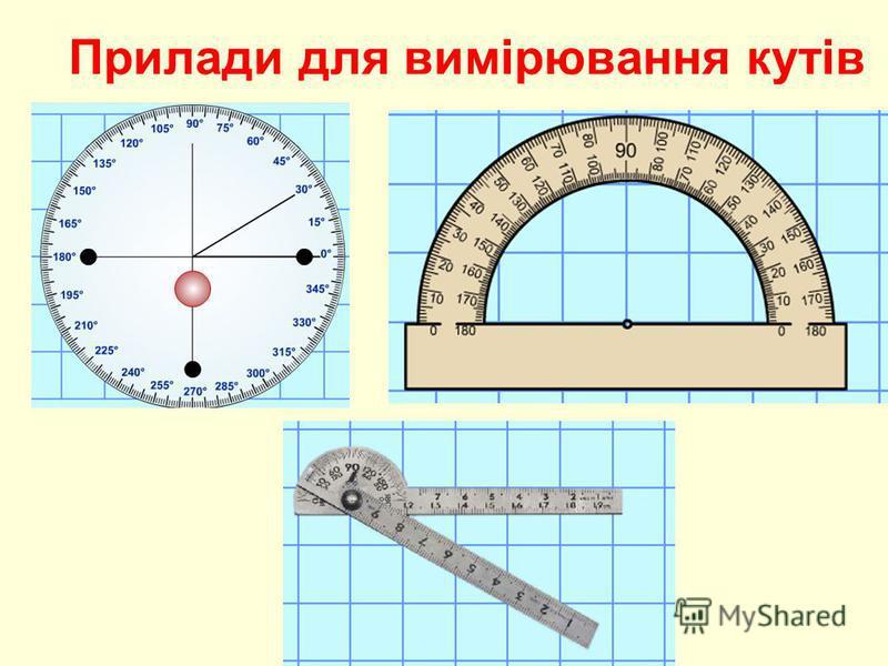 Прилади для вимірювання кутів