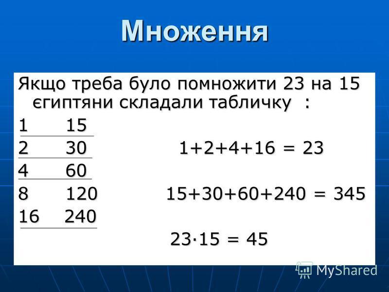 Множення Якщо треба було помножити 23 на 15 єгиптяни складали табличку : 1 15 2 30 1+2+4+16 = 23 4 60 8 120 15+30+60+240 = 345 16 240 2315 = 45 2315 = 45