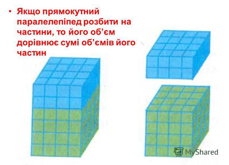 Якщо прямокутний паралелепіпед розбити на частини, то його обєм дорівнює сумі обємів його частин