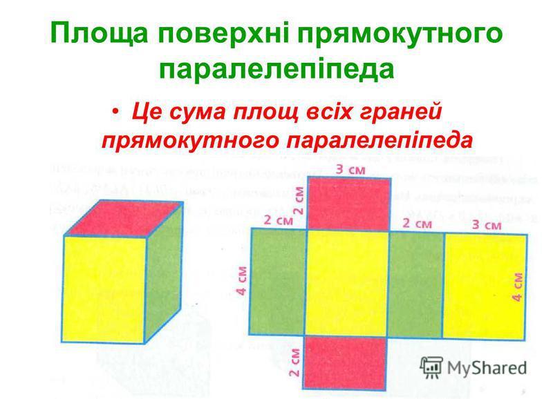 Площа поверхні прямокутного паралелепіпеда Це сума площ всіх граней прямокутного паралелепіпеда