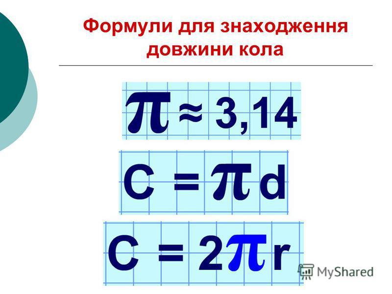 Формули для знаходження довжини кола