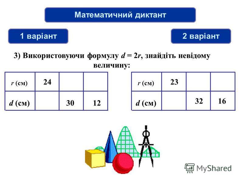 Математичний диктант 1 варіант2 варіант 3) Використовуючи формулу d = 2r, знайдіть невідому величину: r (см) d (см)12 24 30 r (см) d (см) 32 23 16