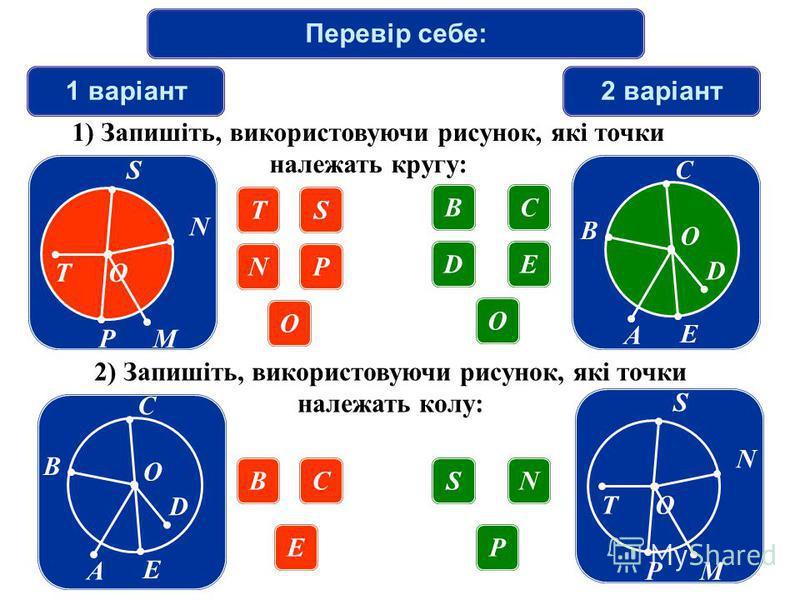Перевір себе: 1 варіант2 варіант TS NP O BC DE O BC E SN P M N S T P O E D C B A O E D C B A O M N S T P O 1) Запишіть, використовуючи рисунок, які точки належать кругу: 2) Запишіть, використовуючи рисунок, які точки належать колу: