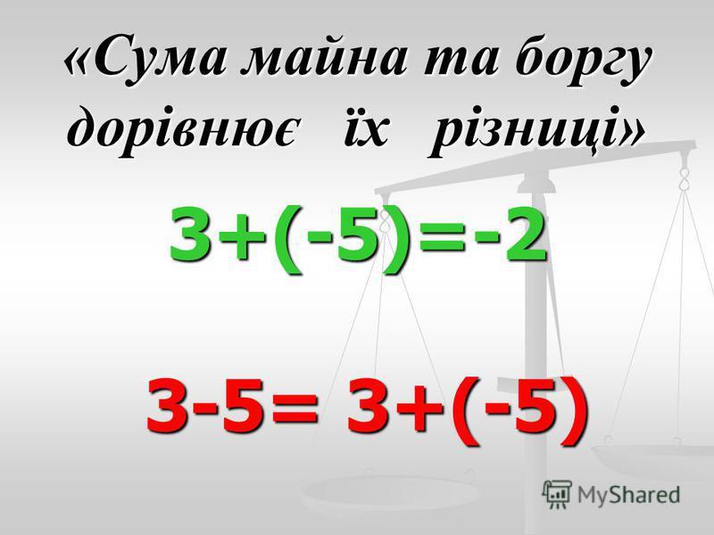 «Сума майна та боргу дорівнює їх різниці» 3+(-5)=-2 3-5= 3+(-5) 3-5= 3+(-5)