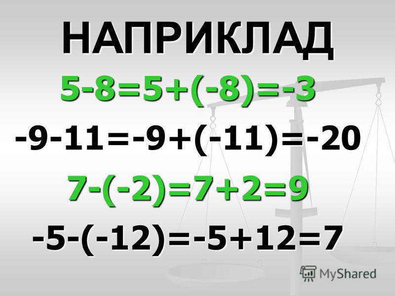 НАПРИКЛАД 5-8=5+(-8)=-3-9-11=-9+(-11)=-207-(-2)=7+2=9-5-(-12)=-5+12=7