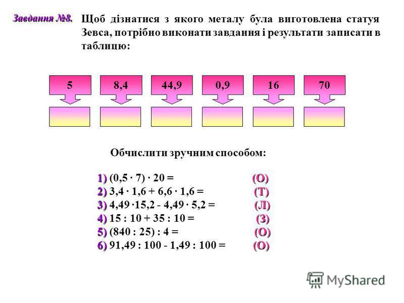 Завдання 8. Щоб дізнатися з якого металу була виготовлена статуя Зевса, потрібно виконати завдання і результати записати в таблицю: 58,470160,944,9 Обчислити зручним способом: 1)(О) 1) (0,5 7) 20 = (О) 2)(Т) 2) 3,4 1,6 + 6,6 1,6 = (Т) 3)(Л) 3) 4,49 1