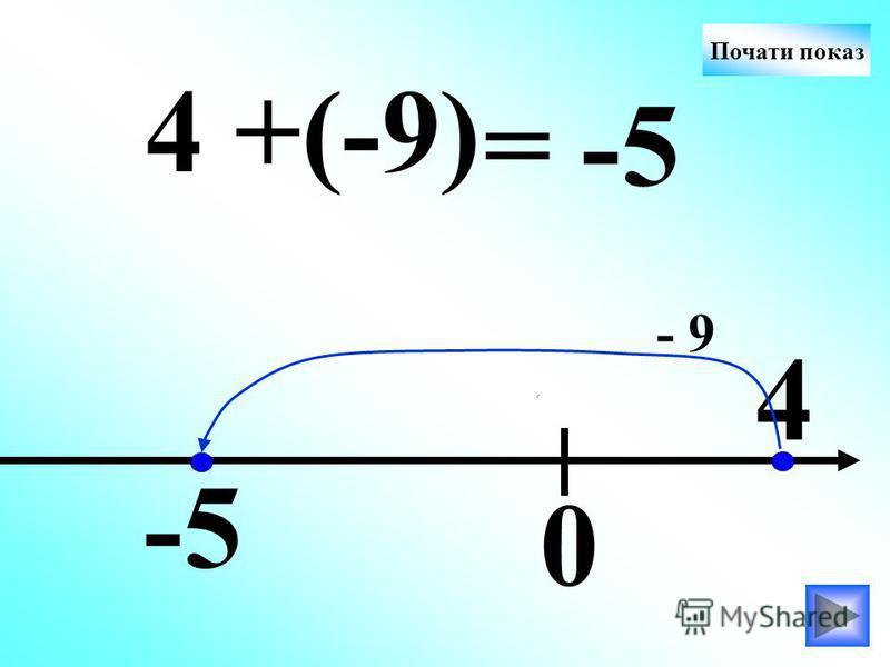 0 4 +(-9) 4 - 9 Почати показ -5 = -5