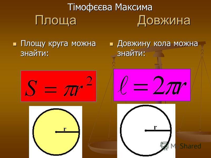 Площа Довжина Площа Довжина Площу круга можна знайти: Площу круга можна знайти: Довжину кола можна знайти: Тімофєєва Максима