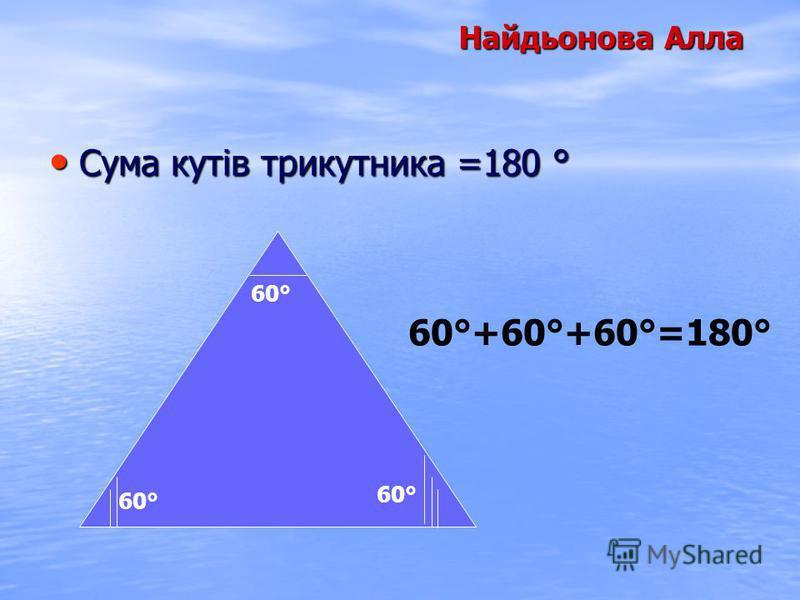 Найдьонова Алла Найдьонова Алла Сума кутів трикутника =180 ° Сума кутів трикутника =180 ° 60° 60°+60°+60°=180°