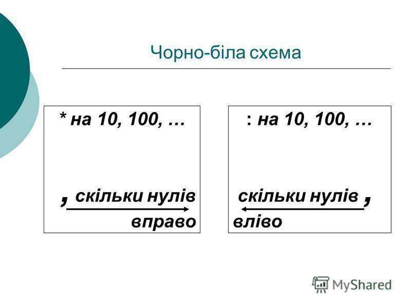Чорно-біла схема * на 10, 100, …, скільки нулів вправо : на 10, 100, … скільки нулів, вліво