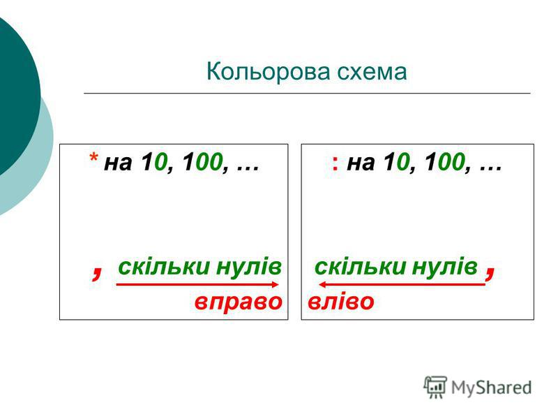 Кольорова схема * на 10, 100, …, скільки нулів вправо : на 10, 100, … скільки нулів, вліво