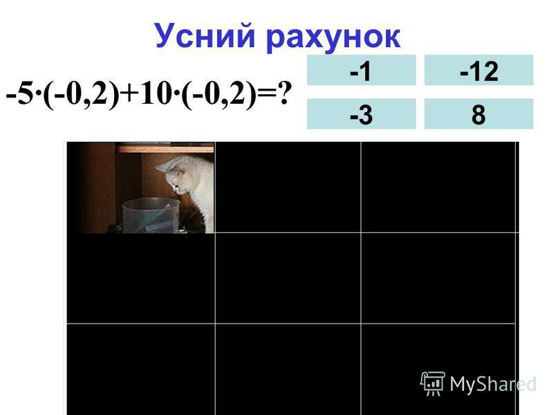 Усний рахунок -5(-0,2)+10(-0,2)=? -3 -12 8