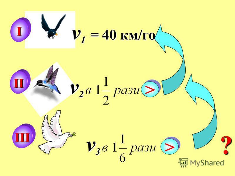 I II III v 1 = 40 км/год > > v2v2v2v2 > > v3v3v3v3?