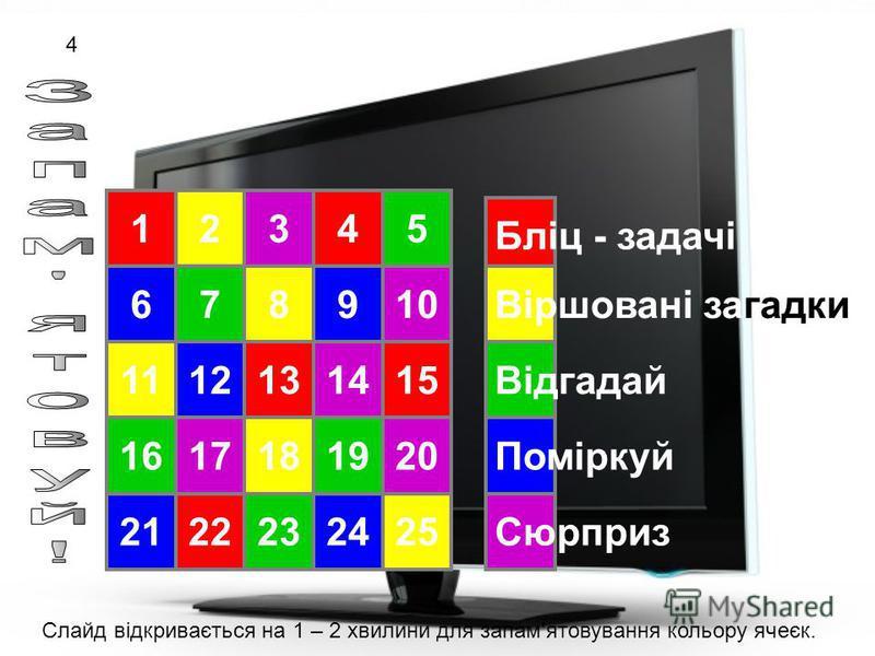 4 12345 678910 1112131415 1617181920 2122232425 Бліц - задачі Віршовані загадки Відгадай Поміркуй Сюрприз Слайд відкривається на 1 – 2 хвилини для запам'ятовування кольору ячеєк.